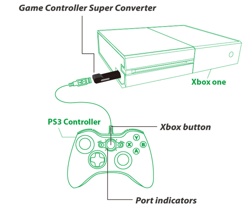 Xbox360 to xbox one super converter this product can also be used as an xbox one to xbox one controller adapter to let you assign a turbo function button and customize the button layout of ccuart Choice Image
